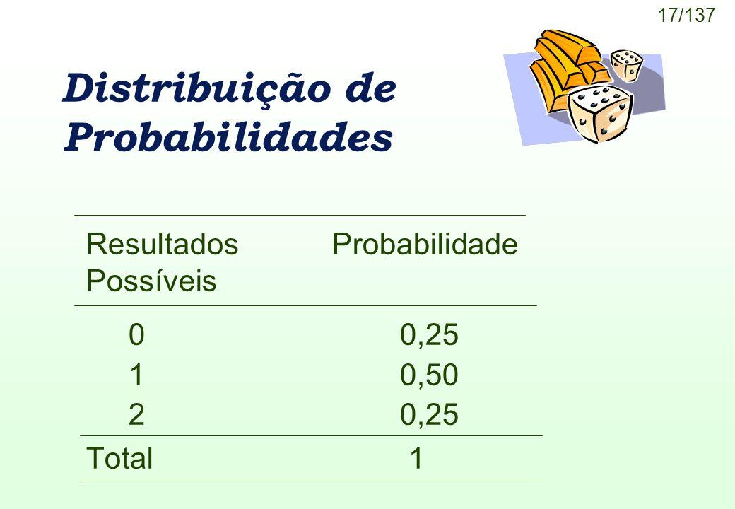 17/137 Distribuição de Probabilidades ResultadosProbabilidade Possíveis 00,25 10,50 20,25 Total 1