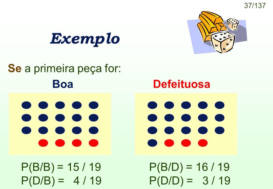 37/137 Exemplo Se a primeira peça for: BoaDefeituosa P(B/B) = 15 / 19 P(D/B) = 4 / 19 P(B/D) = 16 / 19 P(D/D) = 3 / 19