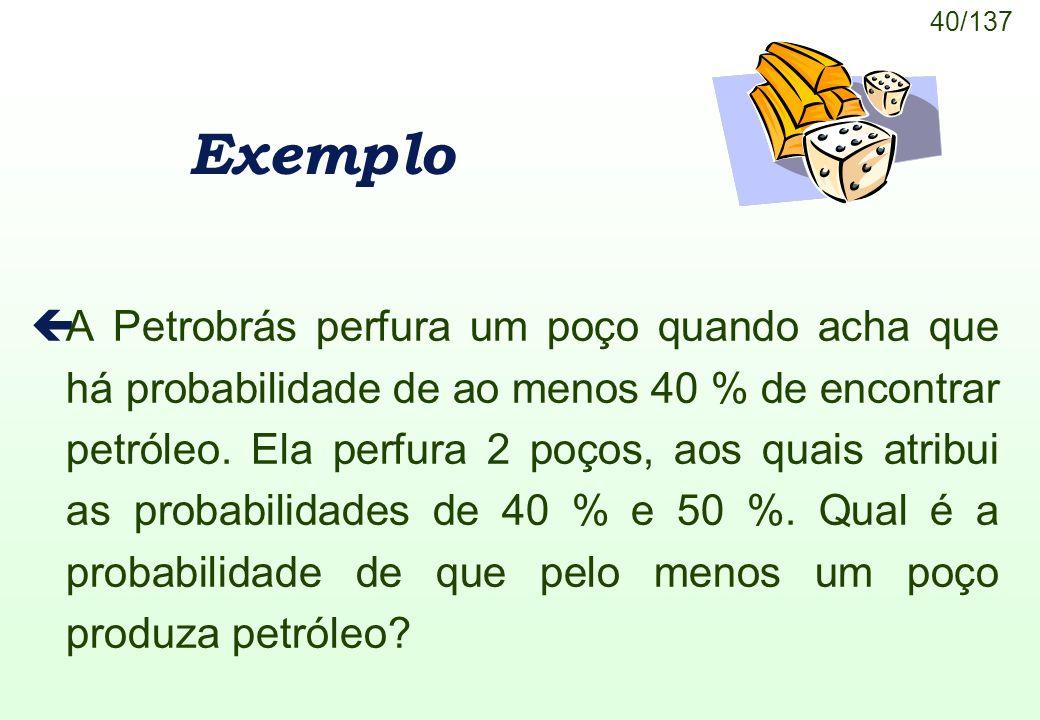 40/137 Exemplo çA Petrobrás perfura um poço quando acha que há probabilidade de ao menos 40 % de encontrar petróleo. Ela perfura 2 poços, aos quais at