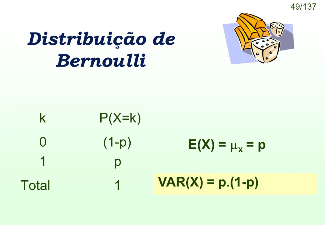 49/137 Distribuição de Bernoulli kP(X=k) 0 (1-p) 1 p Total 1 E(X) = x = p VAR(X) = p.(1-p)