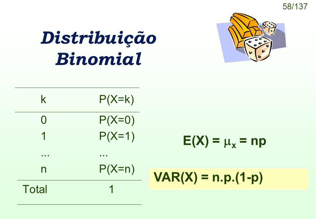 58/137 Distribuição Binomial E(X) = x = np VAR(X) = n.p.(1-p) kP(X=k) 0P(X=0) 1P(X=1)... nP(X=n) Total 1