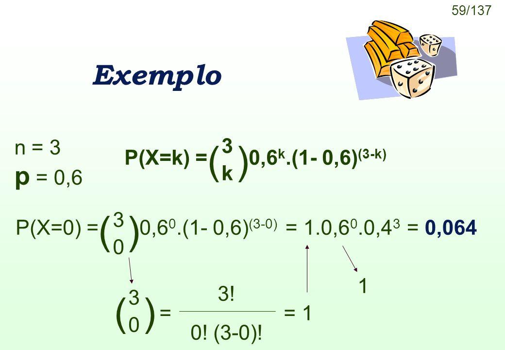 59/137 Exemplo n = 3 p = 0,6 P(X=k) =0,6 k.(1- 0,6) (3-k) ( ) 3 k 3 0 P(X=0) =0,6 0.(1- 0,6) (3-0) = 1.0,6 0.0,4 3 = 0,064 = ( ) 3 0 3! 0! (3-0)! = 1