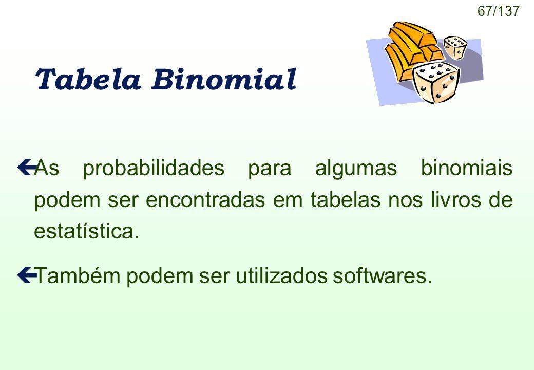 67/137 Tabela Binomial çAs probabilidades para algumas binomiais podem ser encontradas em tabelas nos livros de estatística. çTambém podem ser utiliza