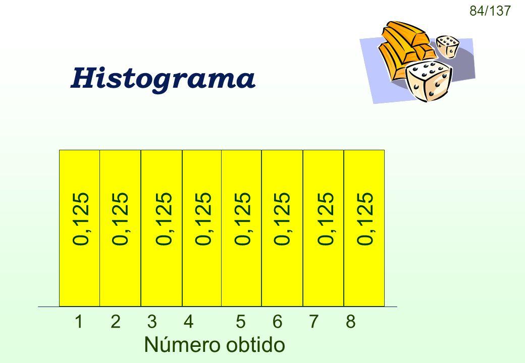84/137 Histograma 1 2 3 4 5 6 7 8 0,125 Número obtido