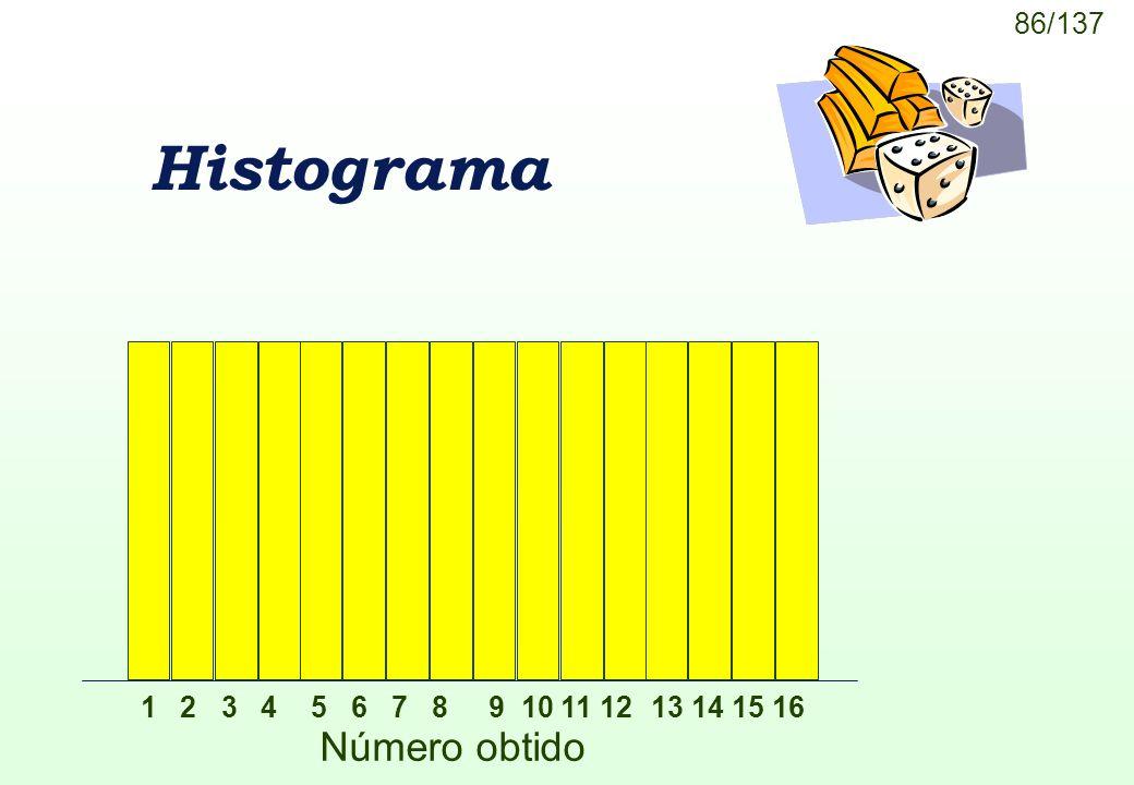 86/137 Histograma 1 2 3 4 5 6 7 8 9 10 11 12 13 14 15 16 Número obtido