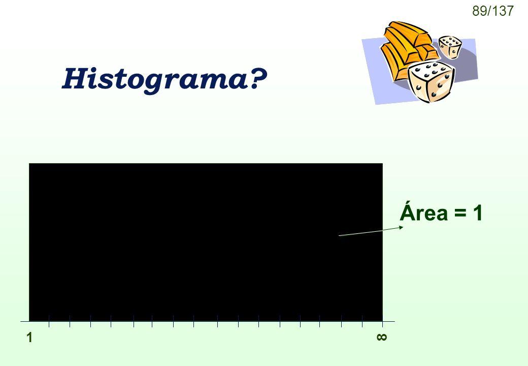 89/137 1 8 Histograma? Área = 1
