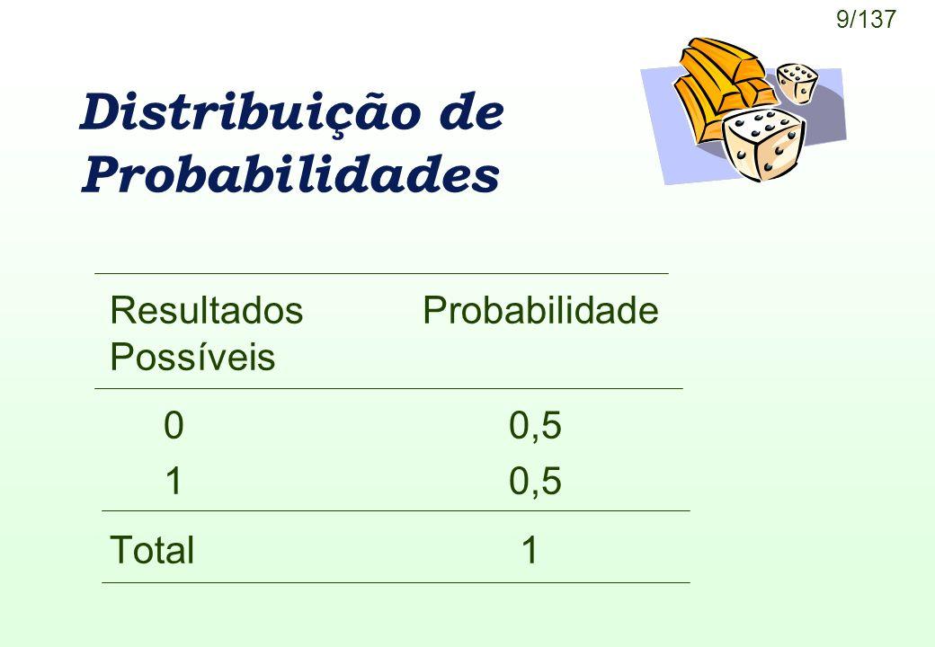9/137 Distribuição de Probabilidades ResultadosProbabilidade Possíveis 00,5 10,5 Total 1