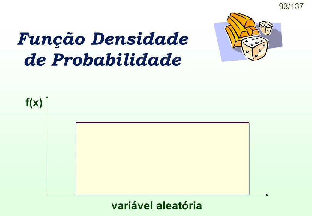 93/137 Função Densidade de Probabilidade f(x) variável aleatória