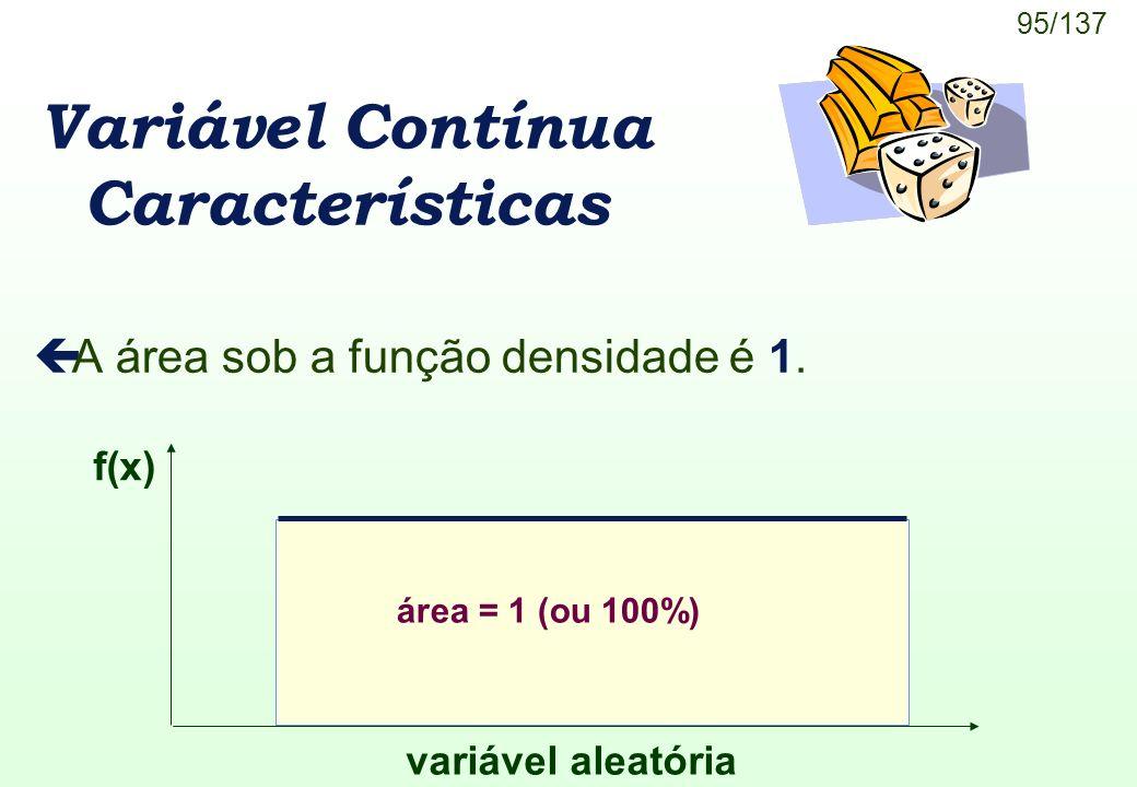 95/137 Variável Contínua Características çA área sob a função densidade é 1. f(x) variável aleatória área = 1 (ou 100%)