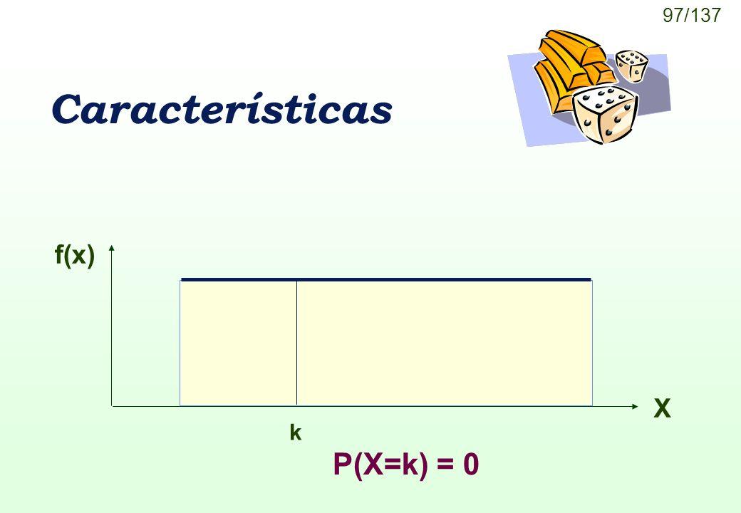 97/137 Características f(x) X k P(X=k) = 0