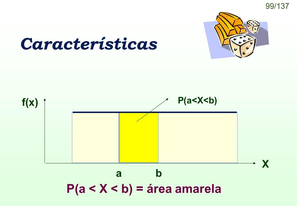 99/137 Características f(x) X a P(a < X < b) = área amarela b P(a<X<b)