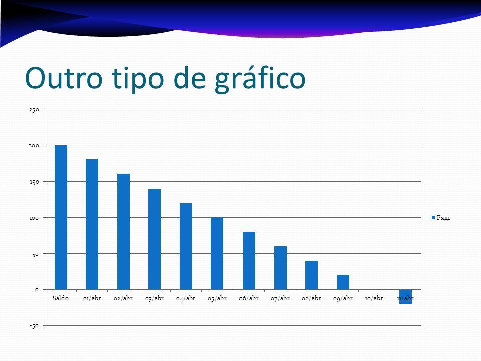 Outro tipo de gráfico