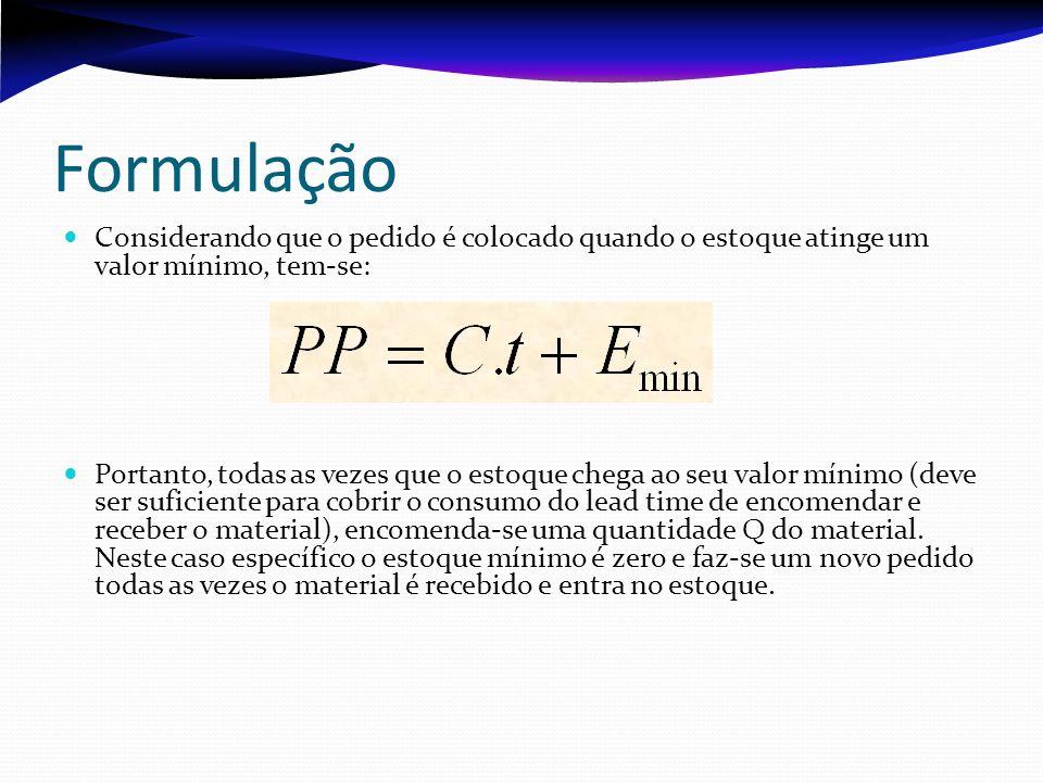 Formulação Considerando que o pedido é colocado quando o estoque atinge um valor mínimo, tem-se: Portanto, todas as vezes que o estoque chega ao seu v