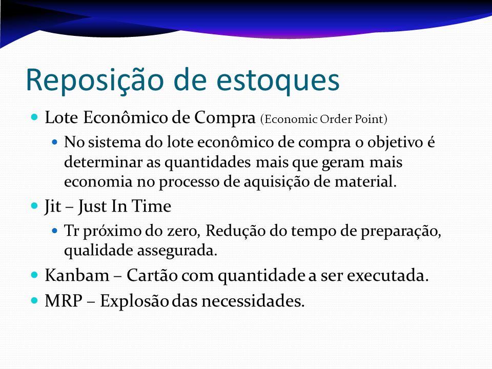 Reposição de estoques Lote Econômico de Compra (Economic Order Point) No sistema do lote econômico de compra o objetivo é determinar as quantidades ma