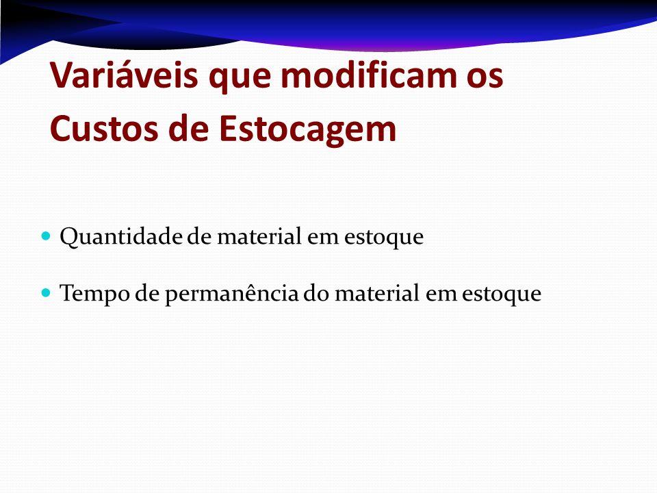 Variáveis que modificam os Custos de Estocagem Quantidade de material em estoque Tempo de permanência do material em estoque