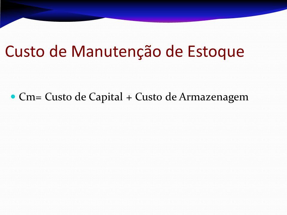 Custo de Manutenção de Estoque Cm= Custo de Capital + Custo de Armazenagem