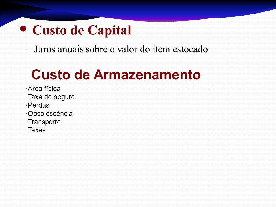 Custo de Capital · Juros anuais sobre o valor do item estocado Custo de Armazenamento ·Área física ·Taxa de seguro ·Perdas ·Obsolescência ·Transporte