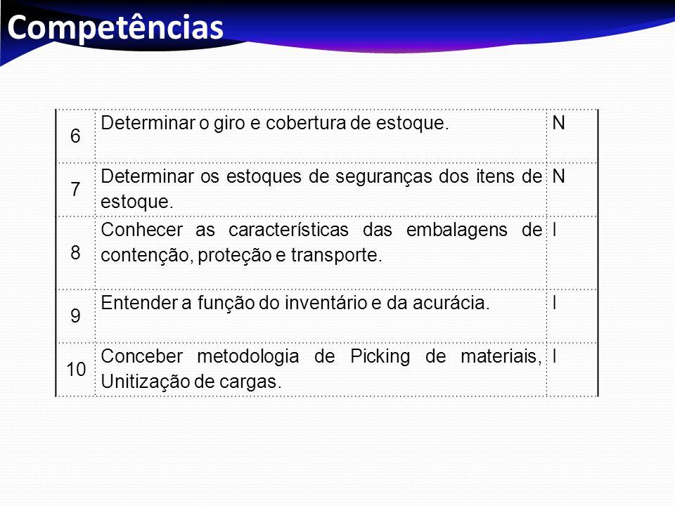Competências 6 Determinar o giro e cobertura de estoque.N 7 Determinar os estoques de seguranças dos itens de estoque. N 8 Conhecer as características