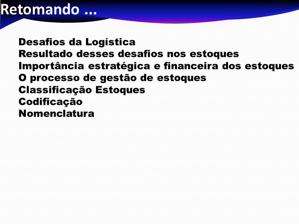 Retomando... Desafios da Logística Resultado desses desafios nos estoques Importância estratégica e financeira dos estoques O processo de gestão de es
