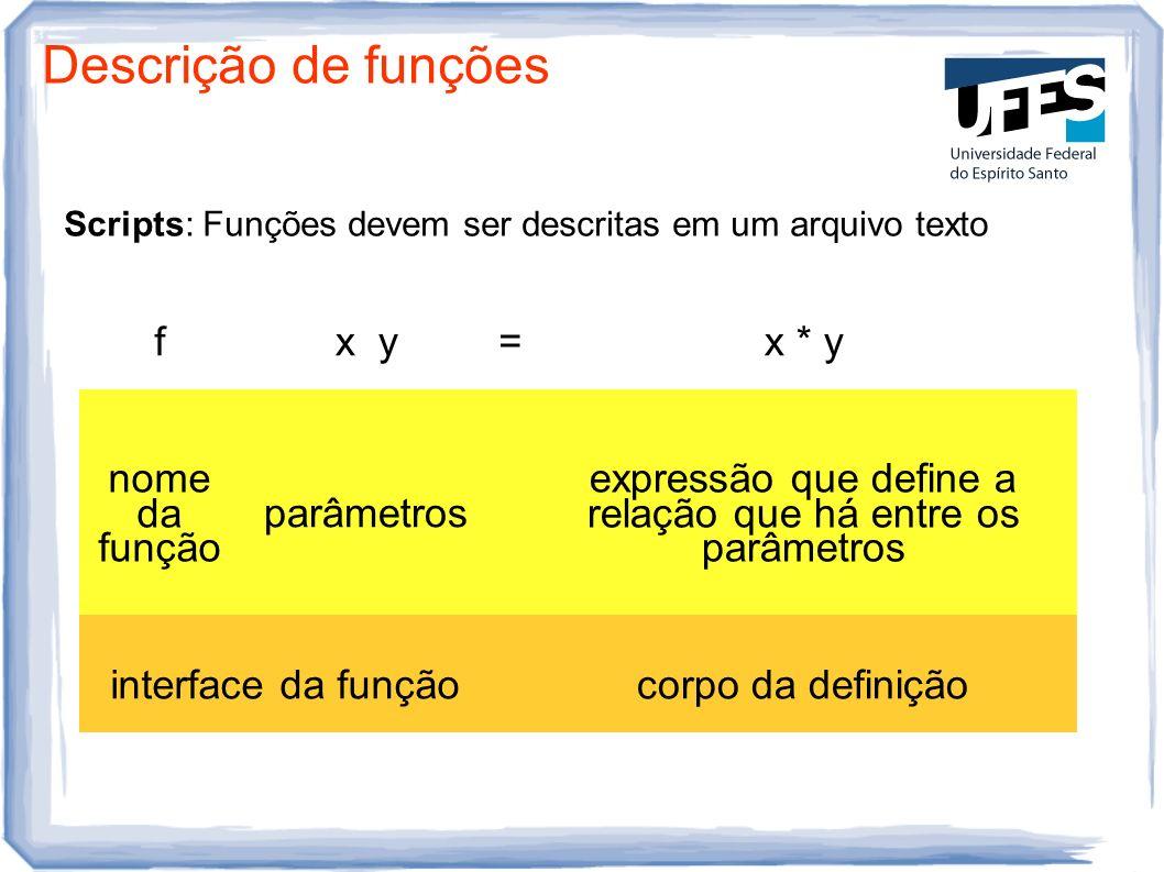 Descrição de funções fx y=x * y nome da função parâmetros expressão que define a relação que há entre os parâmetros interface da funçãocorpo da defini