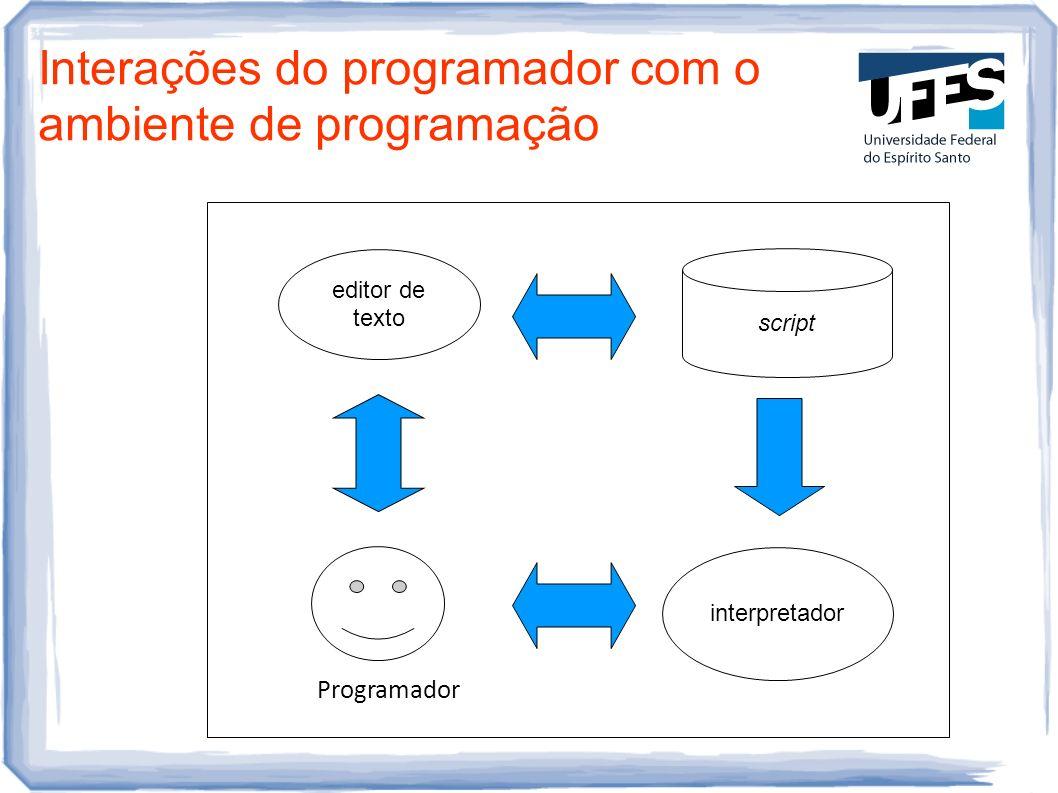 Interações do programador com o ambiente de programação editor de texto script interpretador Programador