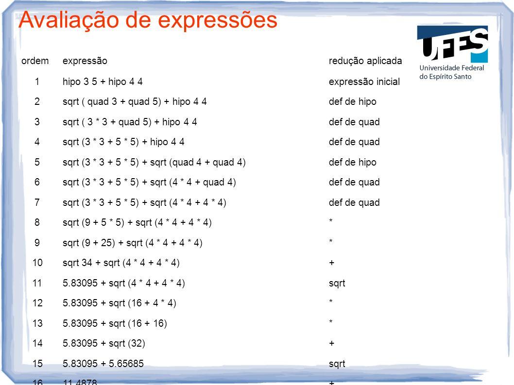 Avaliação de expressões ordemexpressãoredução aplicada 1hipo 3 5 + hipo 4 4expressão inicial 2sqrt ( quad 3 + quad 5) + hipo 4 4def de hipo 3sqrt ( 3