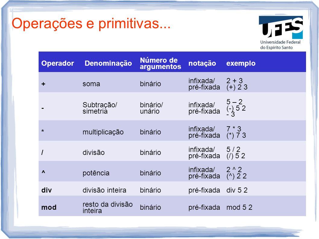 Operações e primitivas... Operador Denominação Número de argumentos notaçãoexemplo +somabinário infixada/ pré-fixada 2 + 3 (+) 2 3 - Subtração/ simetr