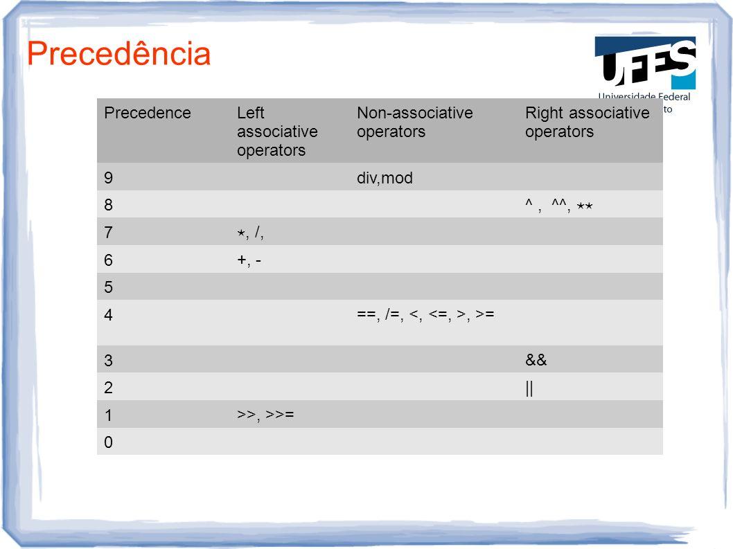 PrecedenceLeft associative operators Non-associative operators Right associative operators 9div,mod 8 ^, ^^, 7, /, 6 +, - 5 4 ==, /=,, >= 3 && 2 || 1