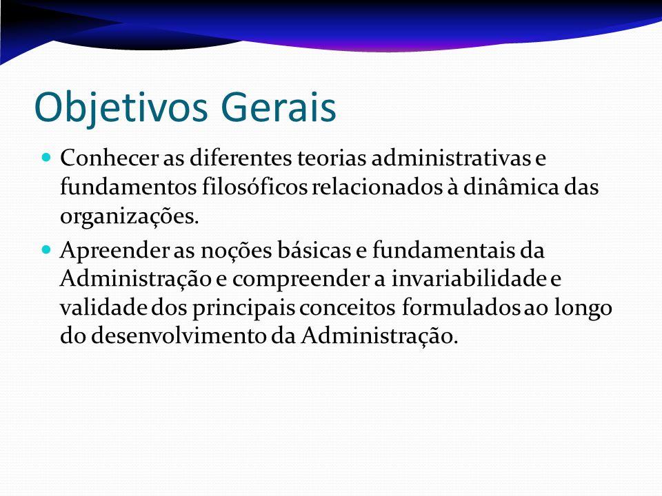 IMPORTÂNCIA Sociedade: Institucionalizada e composta por organizações Organizações: Produção de Bens (Produtos) Prestação de Serviços (Atividades Especializadas) Atividades Planejadas Organizadas Dirigidas Executadas Controladas
