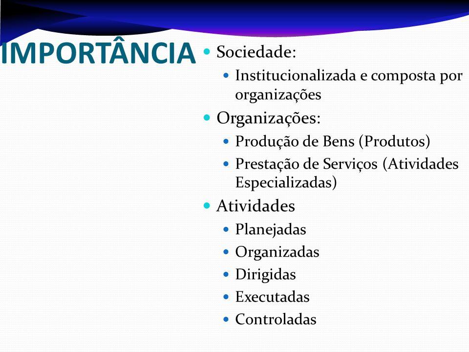 ORGANIZAÇÕES São constituídas por: Recursos Humanos: Pessoas Recursos Não-Humanos: Físicos Materiais Financeiros Tecnológicos Mercadológicos Etc.