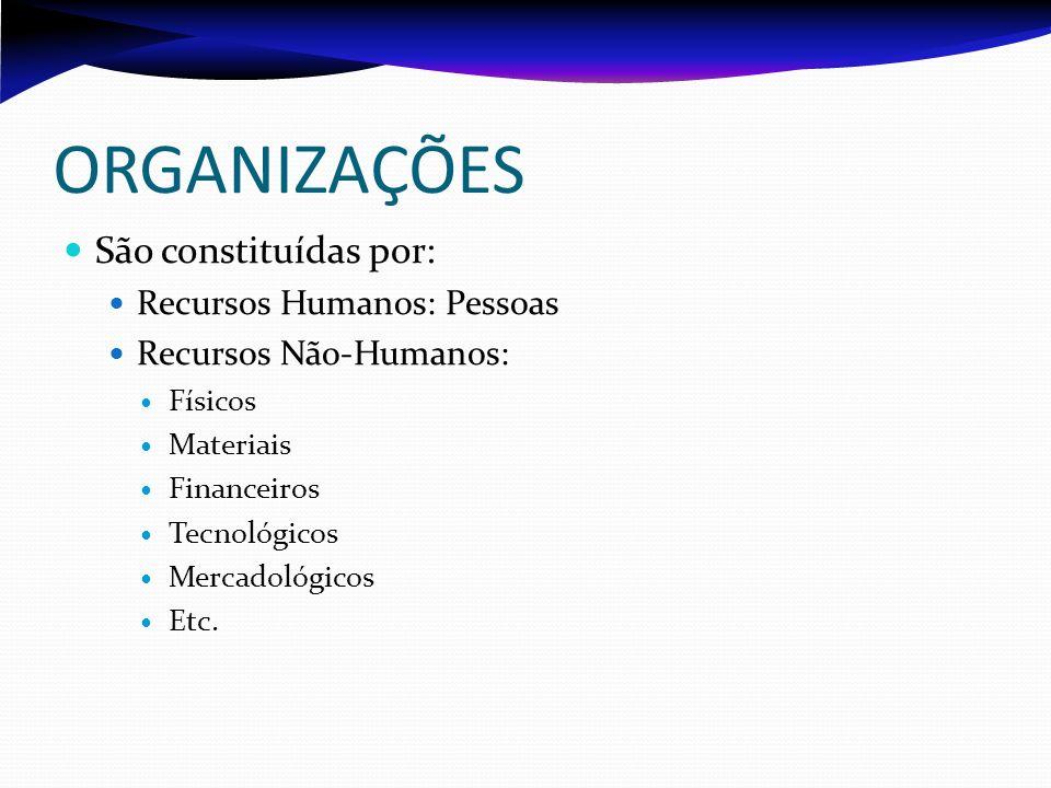 Organizações A vida das pessoas dependem intimamente das organizações (atividade e trabalho): Pessoas nascem, crescem, aprendem, vivem, trabalham, se divertem, são tratadas e morrem dentro das organizações.
