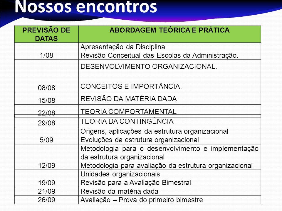 Nossos encontros 3/10 Unidades organizacionais Atribuições das unidades organizacionais 10/10 Delegação, centralização e descentralização Descentralização 17/10 Amplitude de controle e níveis hierárquicos Perfil e atuação do profissional de estruturação organizacional 24/10 Implementação da estrutura organizacional 31/10 Implementação da estrutura organizacional 7/11 Desenvolvimento da efetividade do grupo: processos emergentes 14/11 A fases do desenvolvimento do grupo Formação de equipes de alta performance 21/11 Seminário: Melhoria da relação de trabalho entre duas pessoas: processos e resultados 28/11 Avaliação – Prova do segundo bimestre 05/12 Entrega dos resultados – preparação para exame