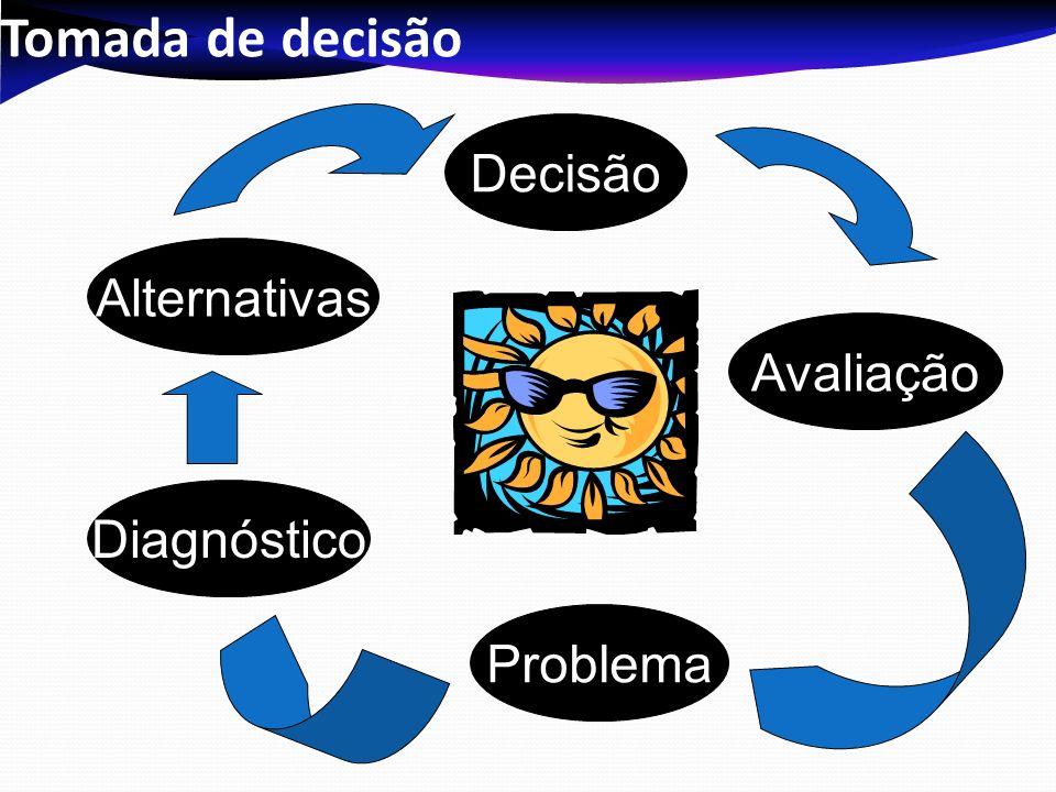 Então temos que... Gerir com técnica; Buscar informações; Usar as informações ao tomar decisões.