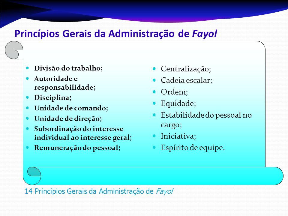 Funções Administrativas São aquelas atividades básicas que devem ser desempenhadas por administradores para alcançar resultados determinados e/ou esperados pelas organizações.