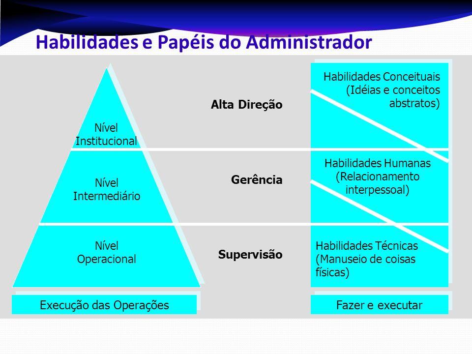 Conhecimento Saber.Know-how. Informação. Atualização profissional.
