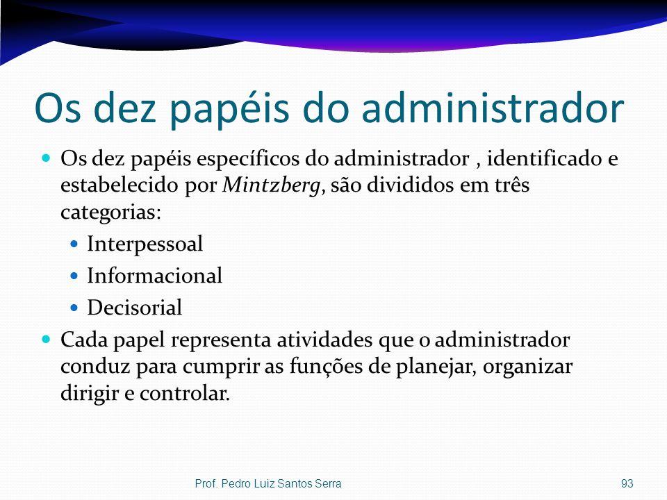 Os dez papéis do administrador Papéis interpessoais: Representam as relações com outras pessoas e estão relacionados às habilidades humanas.