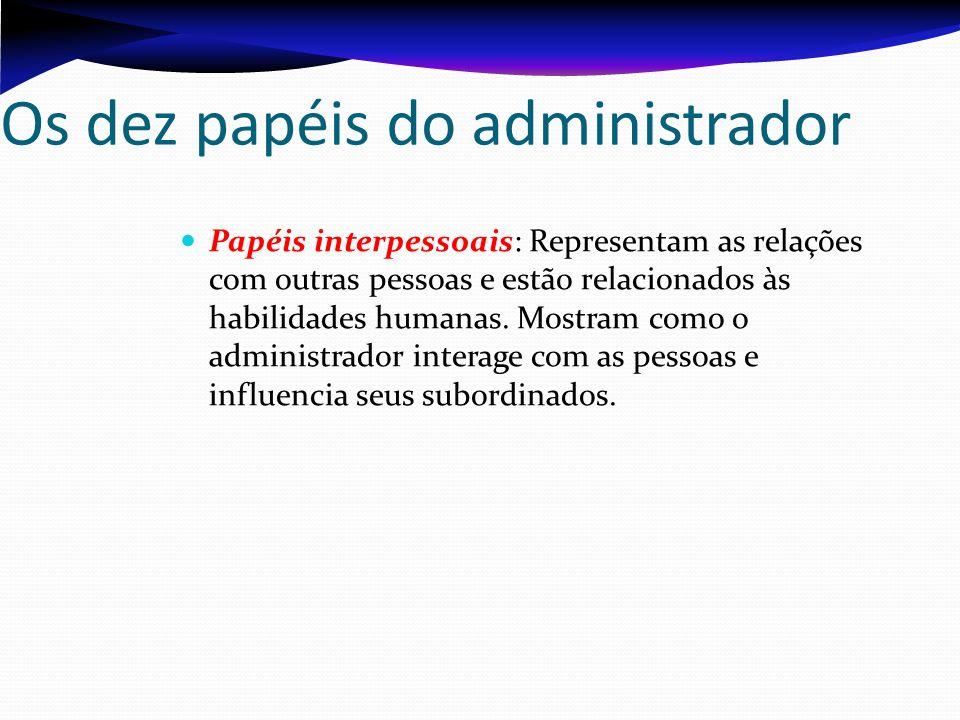 Os dez papéis do administrador Papéis informacionais: Descrevem as atividades para manter e desenvolver uma rede de informações.