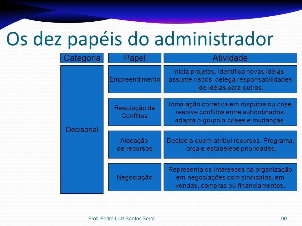 Fim da forma organizacional de hoje (organização burocrática); Surgimento de novas arquiteturas organizacionais adequadas às novas demandas da era pós-industrial.