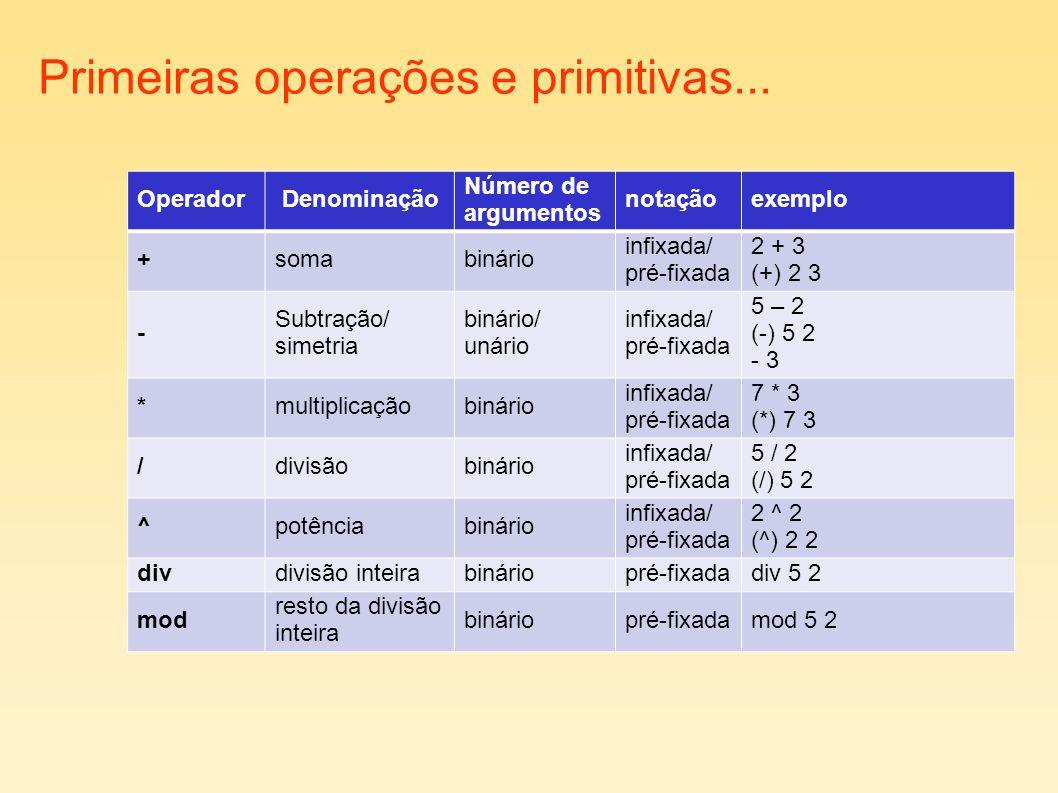 Primeiras operações e primitivas... Operador Denominação Número de argumentos notaçãoexemplo +somabinário infixada/ pré-fixada 2 + 3 (+) 2 3 - Subtraç
