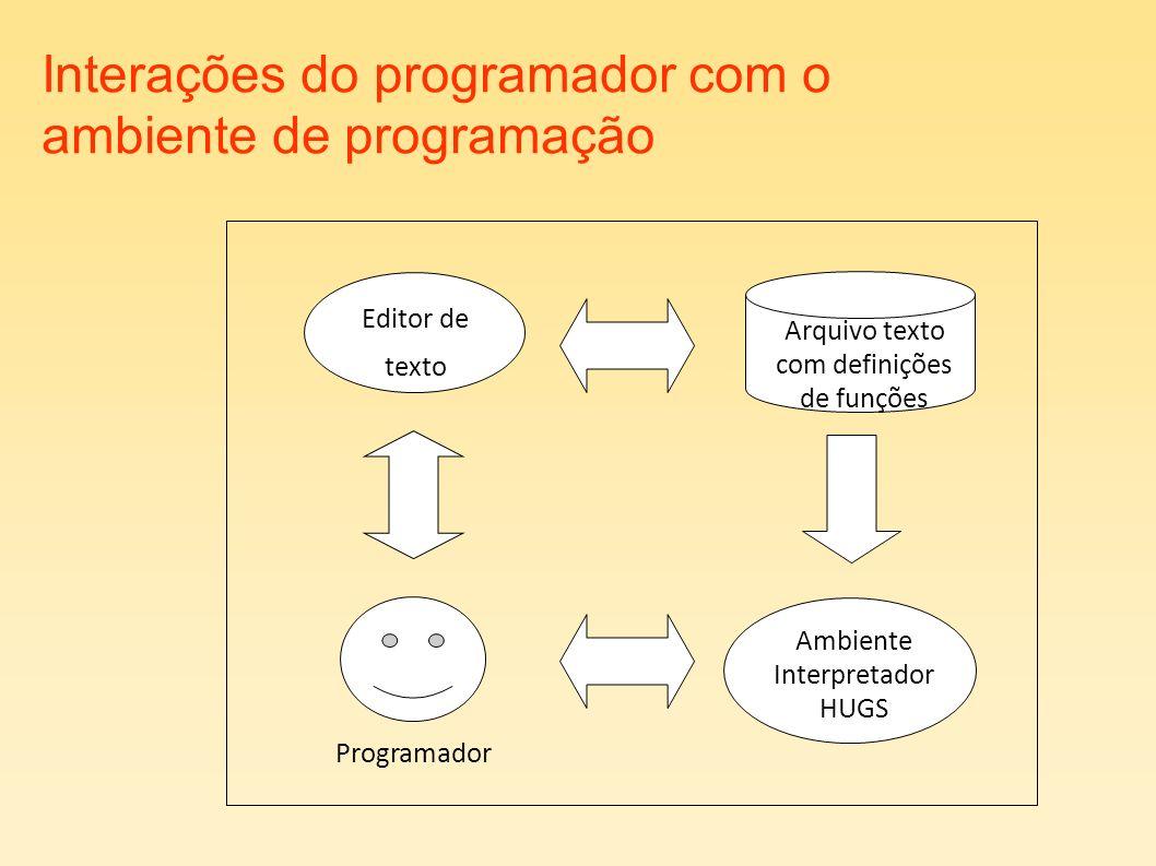 Interações do programador com o ambiente de programação Editor de texto Arquivo texto com definições de funções Ambiente Interpretador HUGS Programador