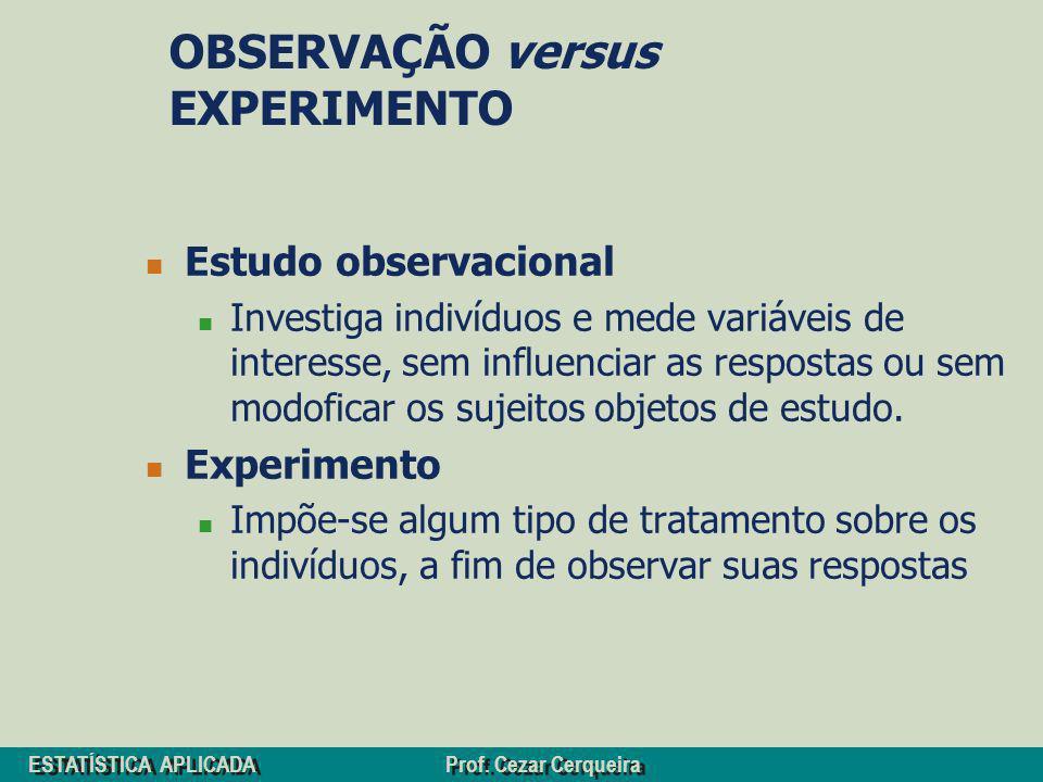 ESTATÍSTICA APLICADA Prof. Cezar Cerqueira OBSERVAÇÃO versus EXPERIMENTO Estudo observacional Investiga indivíduos e mede variáveis de interesse, sem