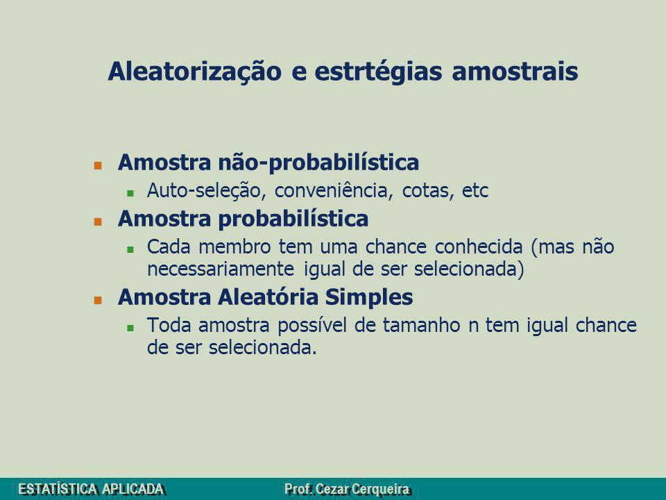 ESTATÍSTICA APLICADA Prof. Cezar Cerqueira Aleatorização e estrtégias amostrais Amostra não-probabilística Auto-seleção, conveniência, cotas, etc Amos