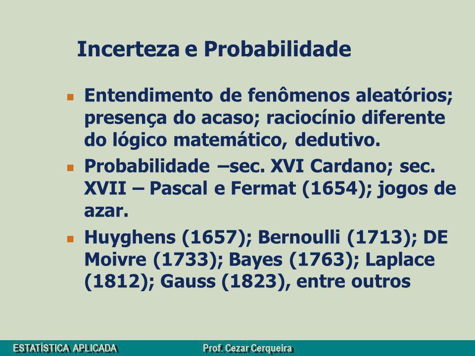 ESTATÍSTICA APLICADA Prof. Cezar Cerqueira Incerteza e Probabilidade Entendimento de fenômenos aleatórios; presença do acaso; raciocínio diferente do