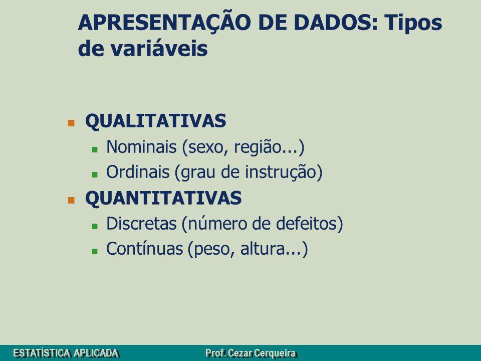 ESTATÍSTICA APLICADA Prof. Cezar Cerqueira APRESENTAÇÃO DE DADOS: Tipos de variáveis QUALITATIVAS Nominais (sexo, região...) Ordinais (grau de instruç