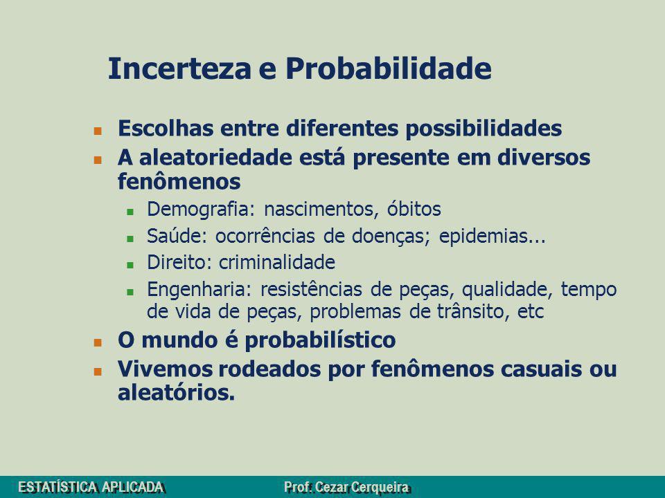 ESTATÍSTICA APLICADA Prof. Cezar Cerqueira Incerteza e Probabilidade Escolhas entre diferentes possibilidades A aleatoriedade está presente em diverso