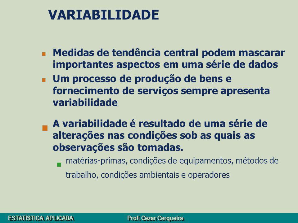 ESTATÍSTICA APLICADA Prof. Cezar Cerqueira VARIABILIDADE Medidas de tendência central podem mascarar importantes aspectos em uma série de dados Um pro