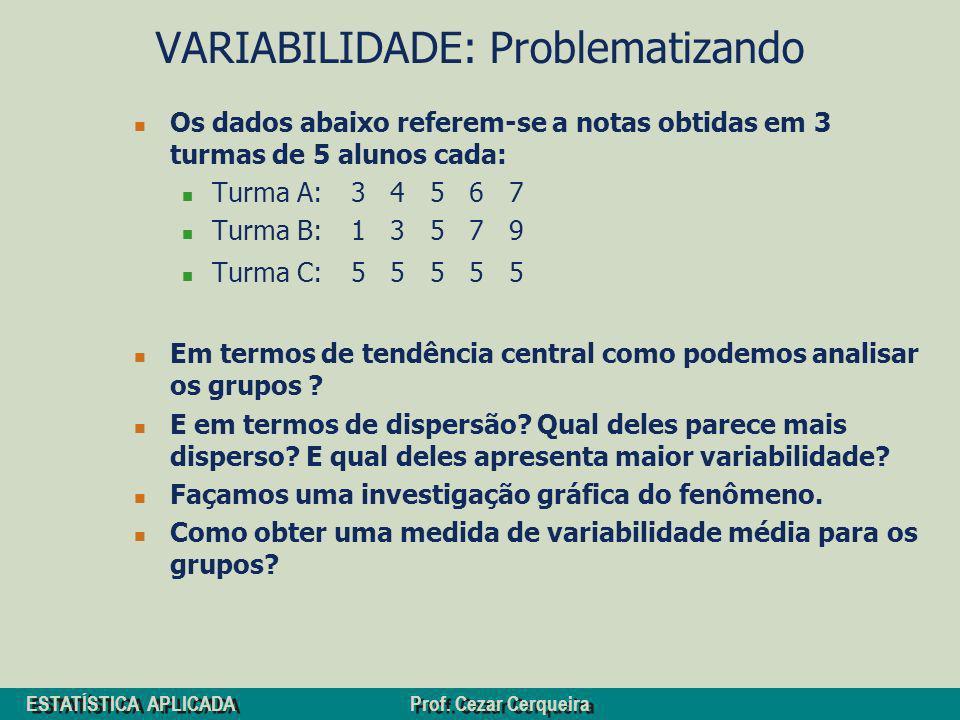 ESTATÍSTICA APLICADA Prof. Cezar Cerqueira VARIABILIDADE: Problematizando Os dados abaixo referem-se a notas obtidas em 3 turmas de 5 alunos cada: Tur