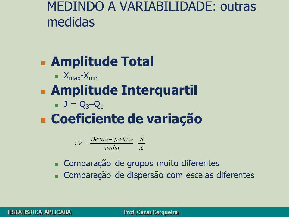 ESTATÍSTICA APLICADA Prof. Cezar Cerqueira MEDINDO A VARIABILIDADE: outras medidas Amplitude Total X max -X min Amplitude Interquartil J = Q 3 –Q 1 Co