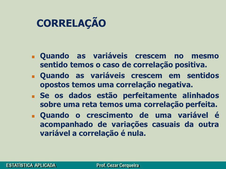 ESTATÍSTICA APLICADA Prof. Cezar Cerqueira CORRELAÇÃO Quando as variáveis crescem no mesmo sentido temos o caso de correlação positiva. Quando as vari
