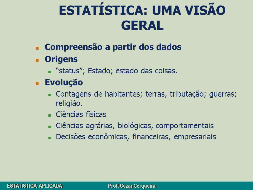 ESTATÍSTICA APLICADA Prof. Cezar Cerqueira ESTATÍSTICA: UMA VISÃO GERAL Compreensão a partir dos dados Origens status; Estado; estado das coisas. Evol